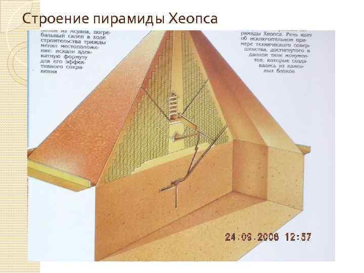 Строение пирамиды Хеопса