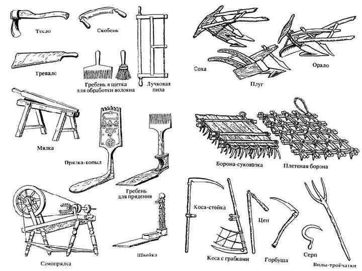 представьте, орудия труда восточных славян картинки и названия чего состоит