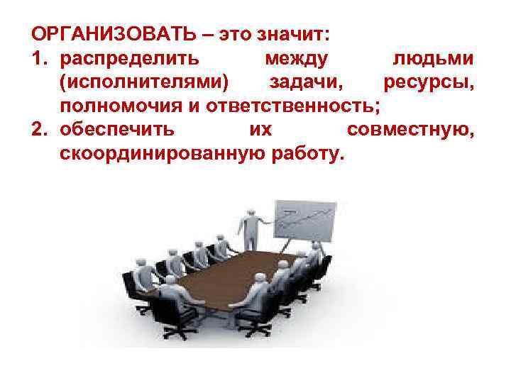 ОРГАНИЗОВАТЬ – это значит: 1. распределить между людьми (исполнителями) задачи, ресурсы, полномочия и ответственность;