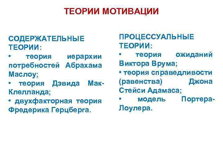 ТЕОРИИ МОТИВАЦИИ СОДЕРЖАТЕЛЬНЫЕ ТЕОРИИ: • теория иерархии потребностей Абрахама Маслоу; • теория Дэвида Мак.