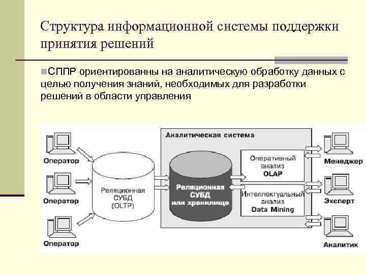 Информационные Системы Знакомства