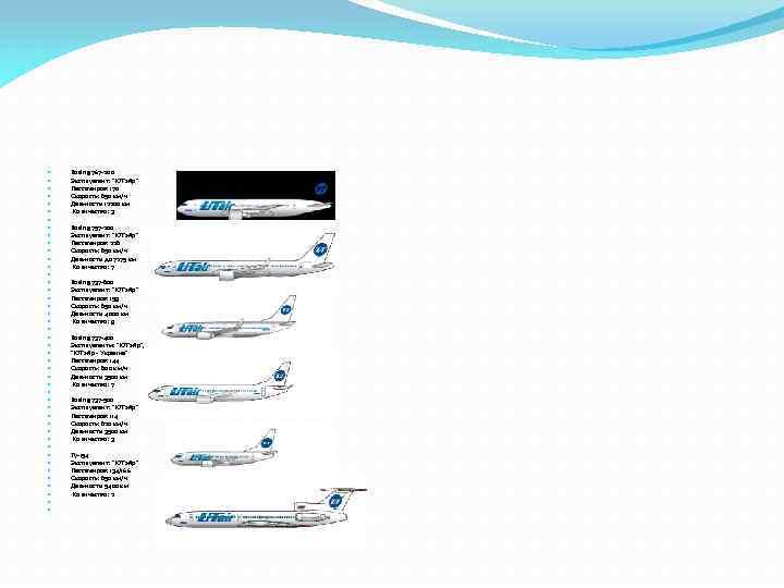 Boeing 767 -200 Эксплуатант: