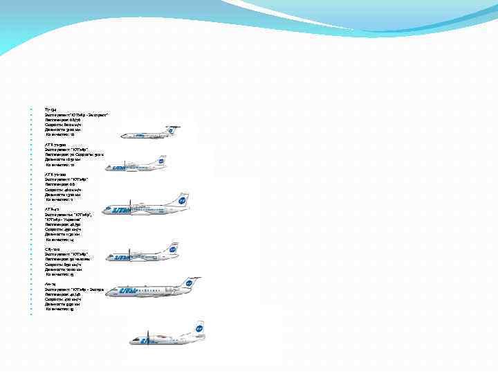 Ту-134 Эксплуатант:
