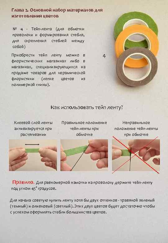 Глава 2. Основной набор материалов для изготовления цветов № 4 - Тейп-лента (для обмотки