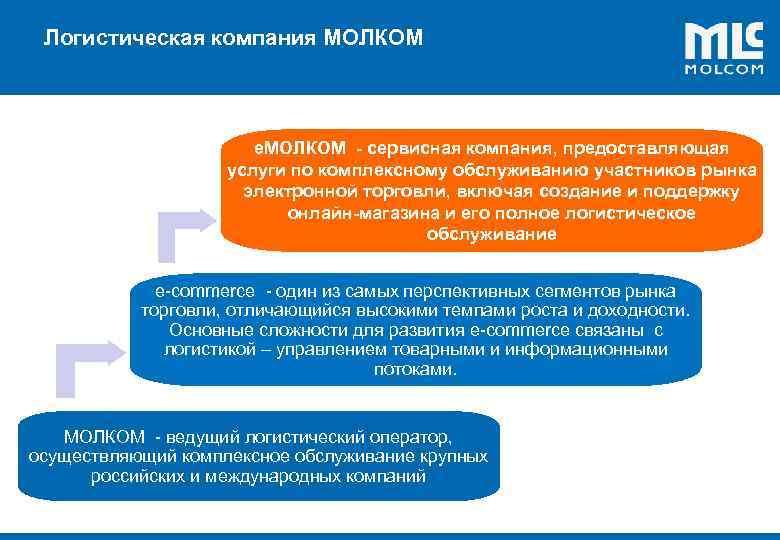 Логистическая компания МОЛКОМ ! e. МОЛКОМ - сервисная компания, предоставляющая услуги по комплексному обслуживанию
