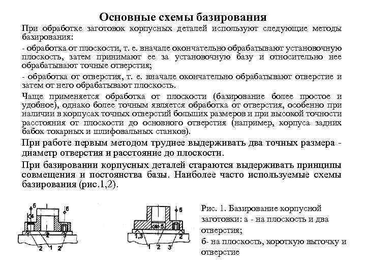 Принципы и схемы базирования деталей