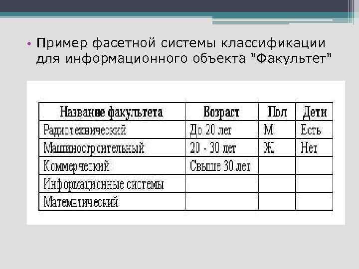 • Пример фасетной системы классификации для информационного объекта