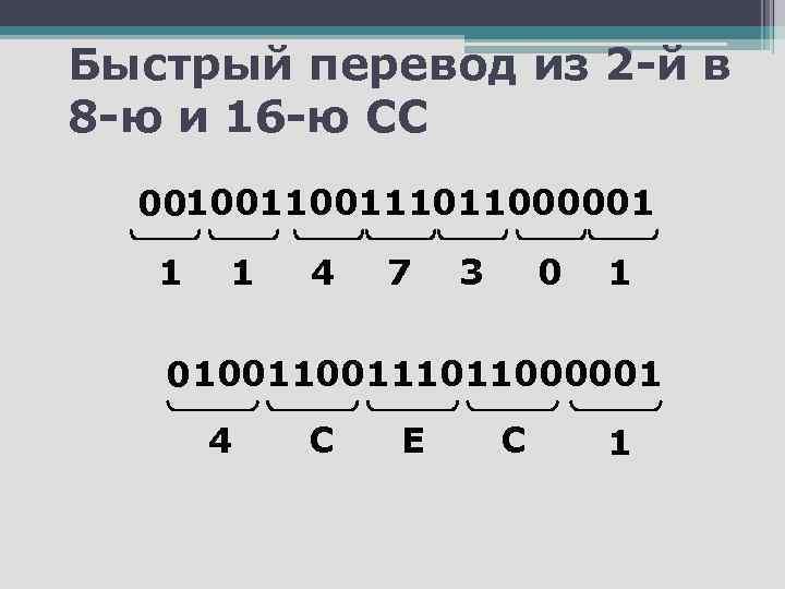 Быстрый перевод из 2 -й в 8 -ю и 16 -ю СС 00100111011000001 1