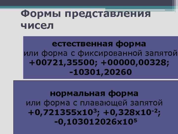 Формы представления чисел естественная форма или форма с фиксированной запятой +00721, 35500; +00000, 00328;