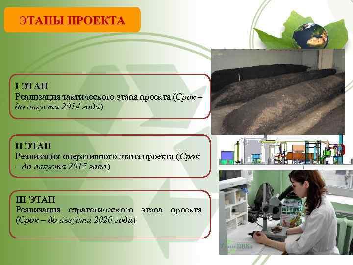 ЭТАПЫ ПРОЕКТА I ЭТАП Реализация тактического этапа проекта (Срок – до августа 2014 года)
