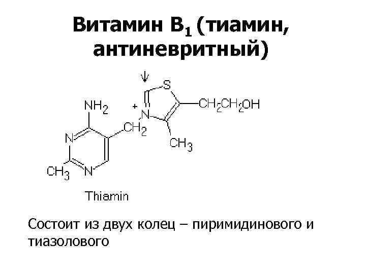 Витамин В 1 (тиамин, антиневритный) Состоит из двух колец – пиримидинового и тиазолового