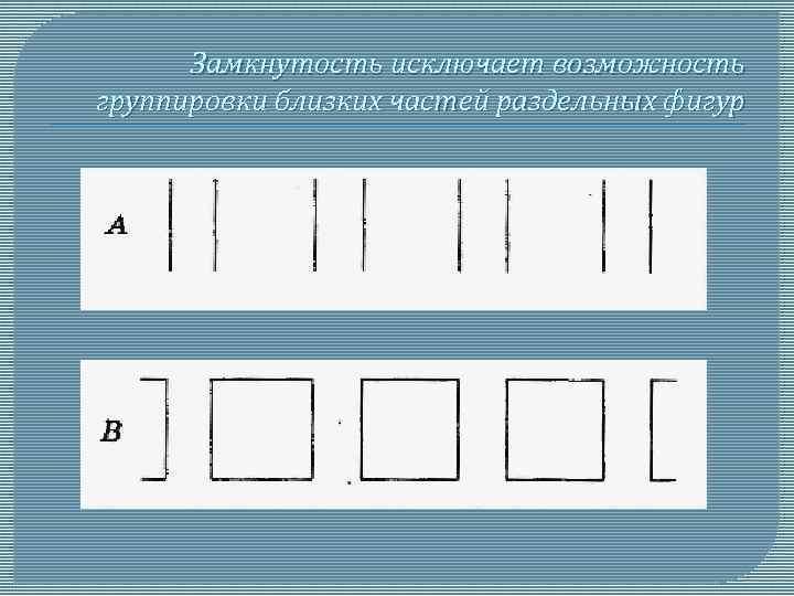 Замкнутость исключает возможность группировки близких частей раздельных фигур