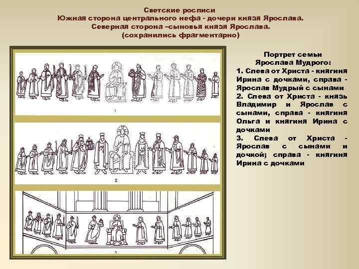 Светские росписи Южная сторона центрального нефа - дочери князя Ярослава. Северная сторона –сыновья князя