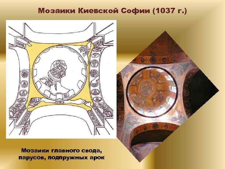 Мозаики Киевской Софии (1037 г. ) Мозаики главного свода, парусов, подпружных арок