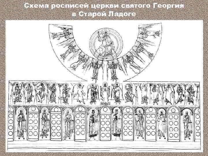 Схема росписей церкви святого Георгия в Старой Ладоге