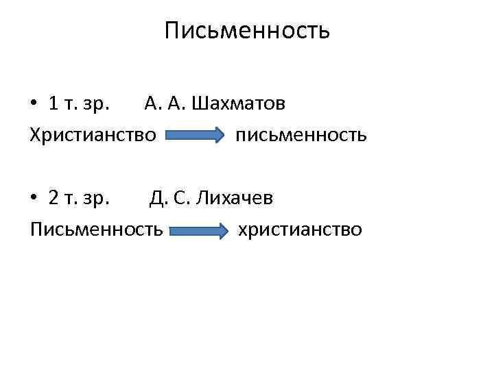 Письменность • 1 т. зр. А. А. Шахматов Христианство письменность • 2 т. зр.