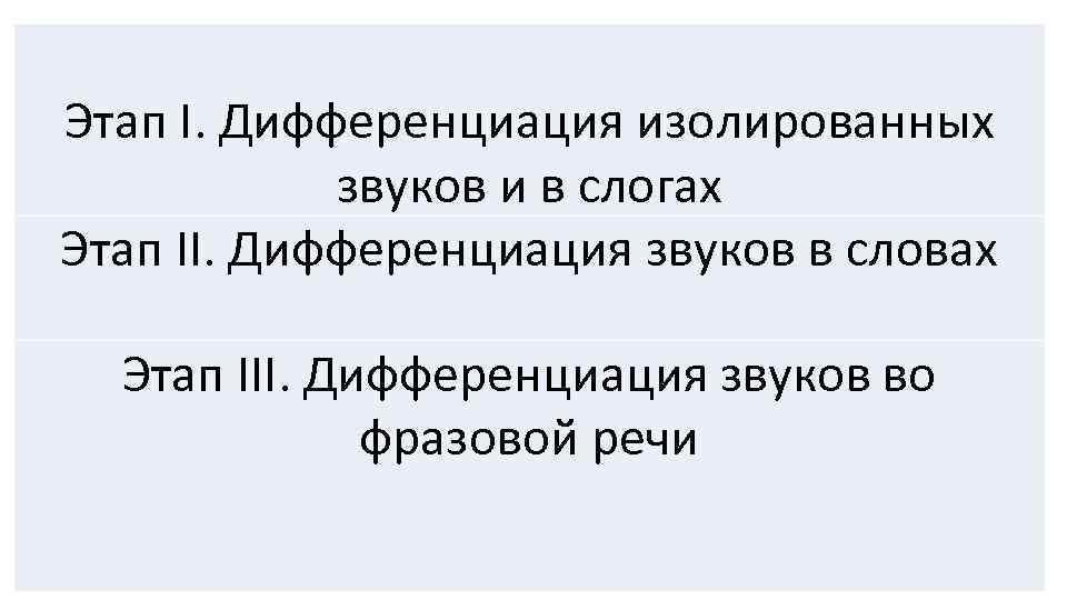 Этап I. Дифференциация изолированных звуков и в слогах Этап II. Дифференциация звуков в