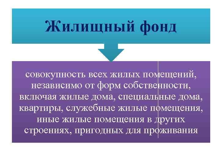 государственный жилищный фонд включает в себя