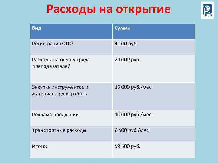 Ооо расходы договор возмездного оказания услуг ведения бухгалтерского учета