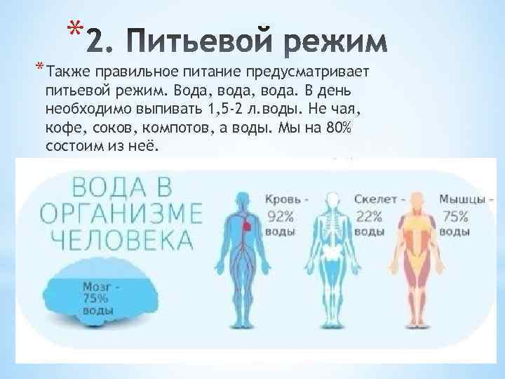 * *Также правильное питание предусматривает питьевой режим. Вода, вода. В день необходимо выпивать 1,