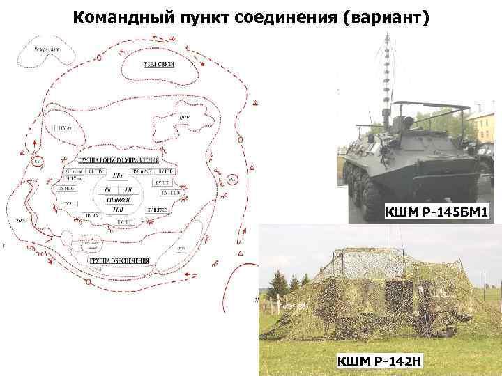 Командный пункт соединения (вариант) КШМ Р-145 БМ 1 КШМ Р-142 Н