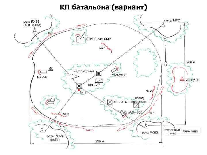 КП батальона (вариант)