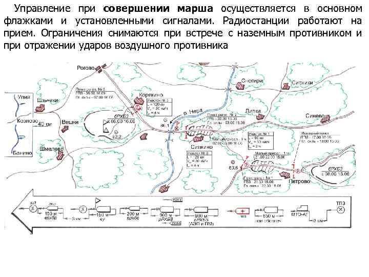 Управление при совершении марша осуществляется в основном флажками и установленными сигналами. Радиостанции работают на