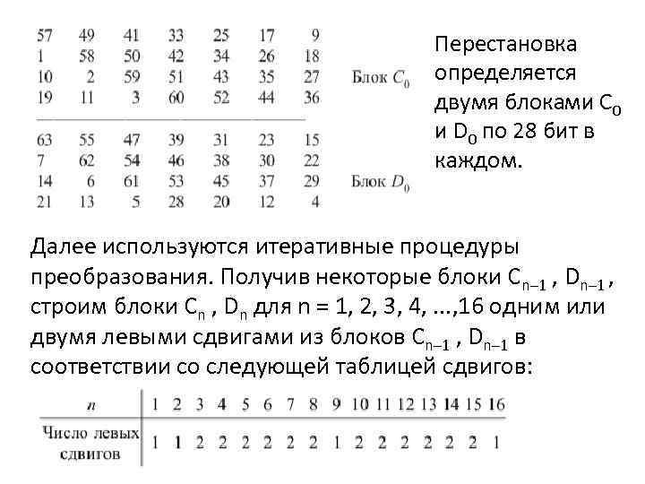 Перестановка определяется двумя блоками C 0 и D 0 по 28 бит в каждом.