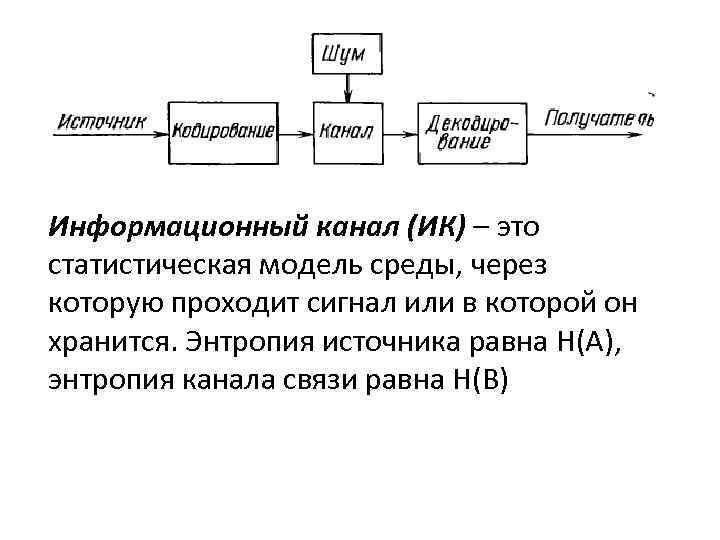 Информационный канал (ИК) – это статистическая модель среды, через которую проходит сигнал или в