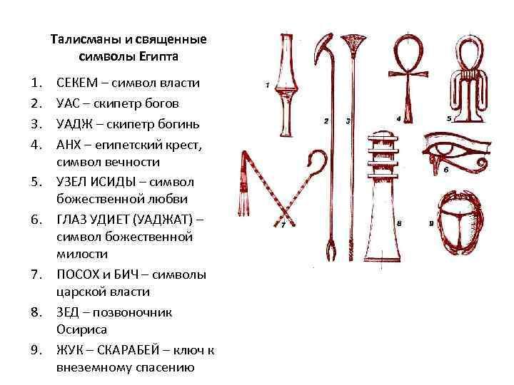 египетские символы в картинках и их значение самый младший