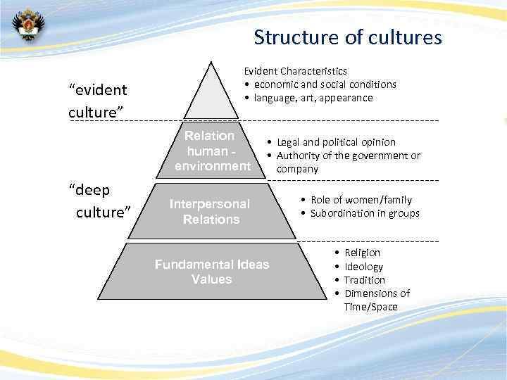 culture and structure 122113 6 ways to create a culture of innovation reward employees with time to think, while providing them with the structure they need.