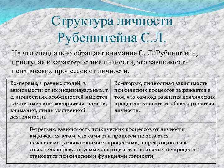 Структура личности Рубенштейна С. Л. На что специально обращает внимание С. Л. Рубинштейн, приступая