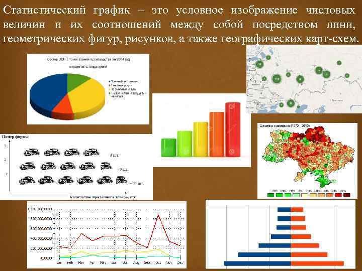 Шпаргалка статистические графики