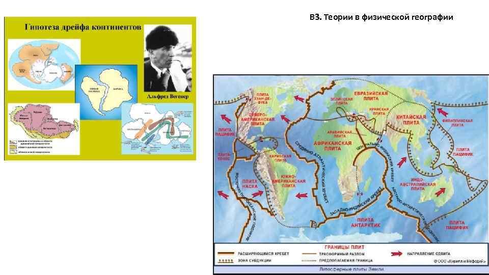 В 3. Теории в физической географии