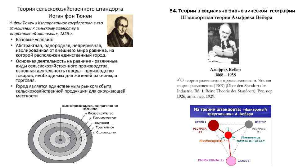 В 4. Теории в социально-экономической географии