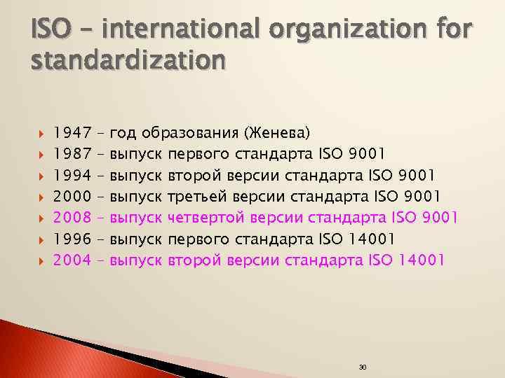 ISO – international organization for standardization 1947 1987 1994 2000 2008 1996 2004 –