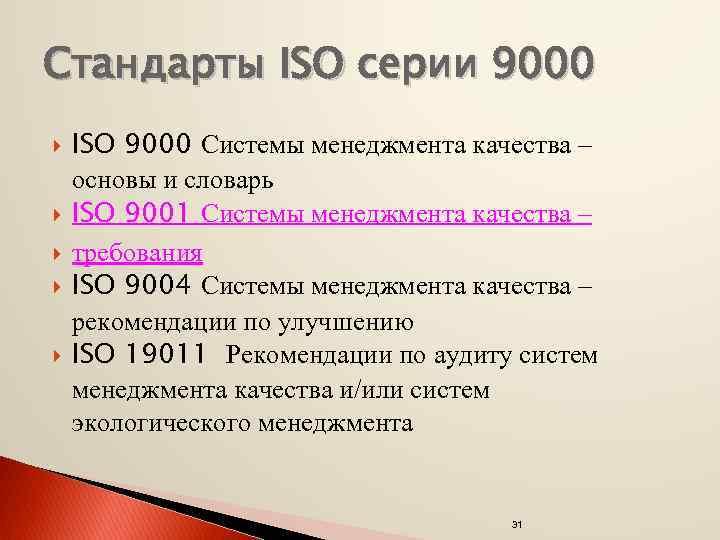 Стандарты ISO серии 9000 ISO 9000 Системы менеджмента качества – основы и словарь ISO