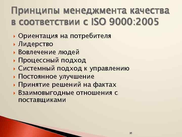 Принципы менеджмента качества в соответствии с ISO 9000: 2005 Ориентация на потребителя Лидерство Вовлечение