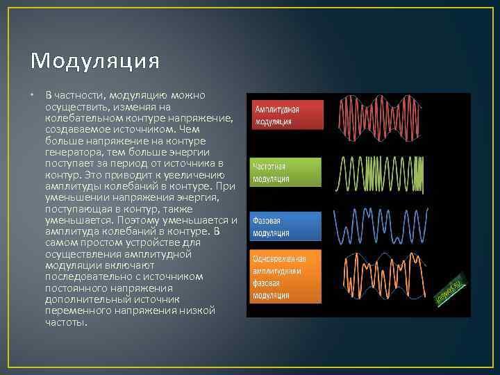 Модуляция • В частности, модуляцию можно осуществить, изменяя на колебательном контуре напряжение, создаваемое источником.