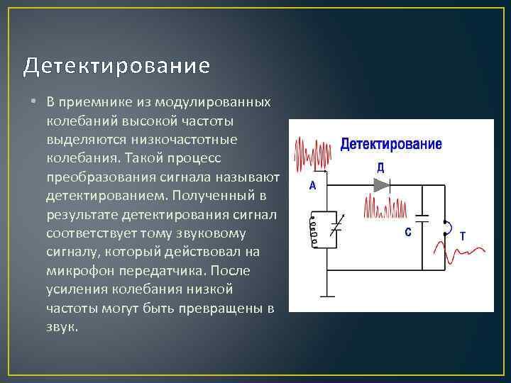 Детектирование • В приемнике из модулированных колебаний высокой частоты выделяются низкочастотные колебания. Такой процесс