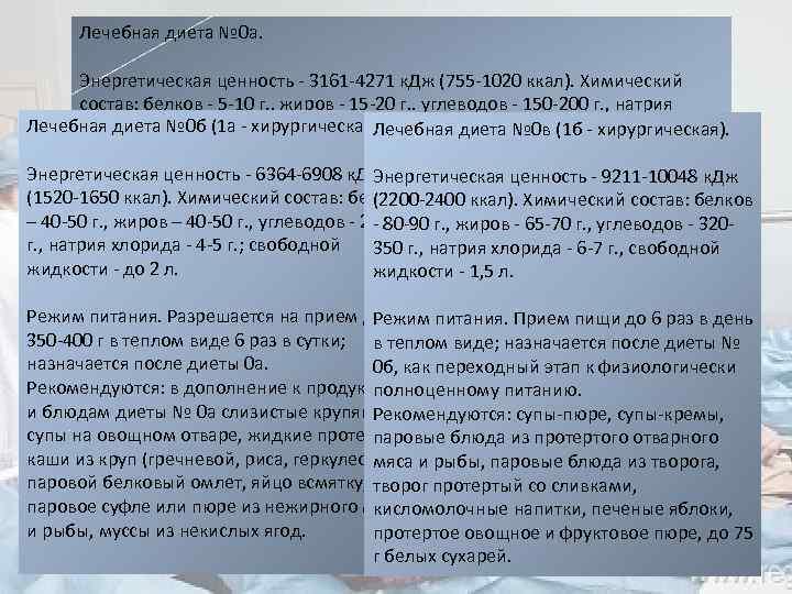 Диета 0 И 1. Медицинские диеты №1-№15