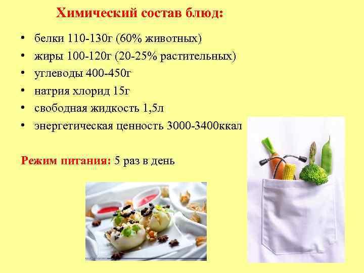 Состав диеты 15