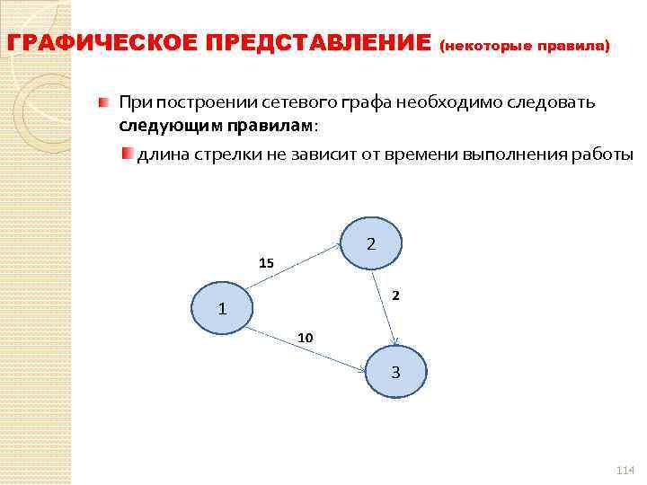 ГРАФИЧЕСКОЕ ПРЕДСТАВЛЕНИЕ (некоторые правила) При построении сетевого графа необходимо следовать следующим правилам: длина стрелки