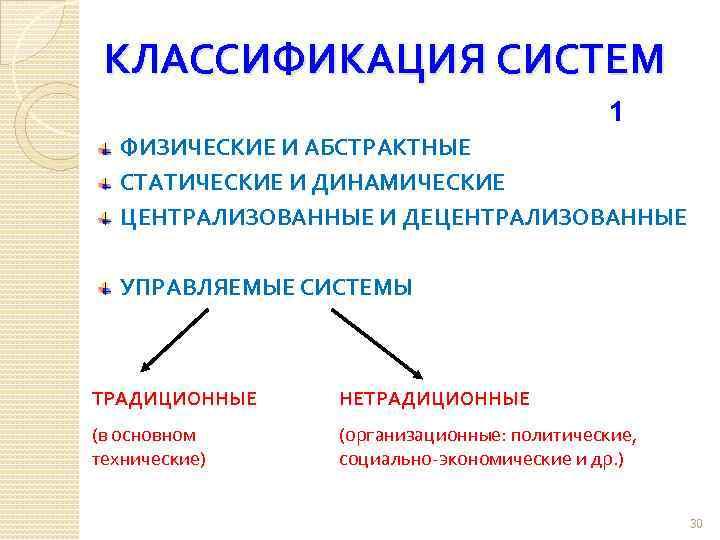 КЛАССИФИКАЦИЯ СИСТЕМ 1 ФИЗИЧЕСКИЕ И АБСТРАКТНЫЕ СТАТИЧЕСКИЕ И ДИНАМИЧЕСКИЕ ЦЕНТРАЛИЗОВАННЫЕ И ДЕЦЕНТРАЛИЗОВАННЫЕ УПРАВЛЯЕМЫЕ СИСТЕМЫ
