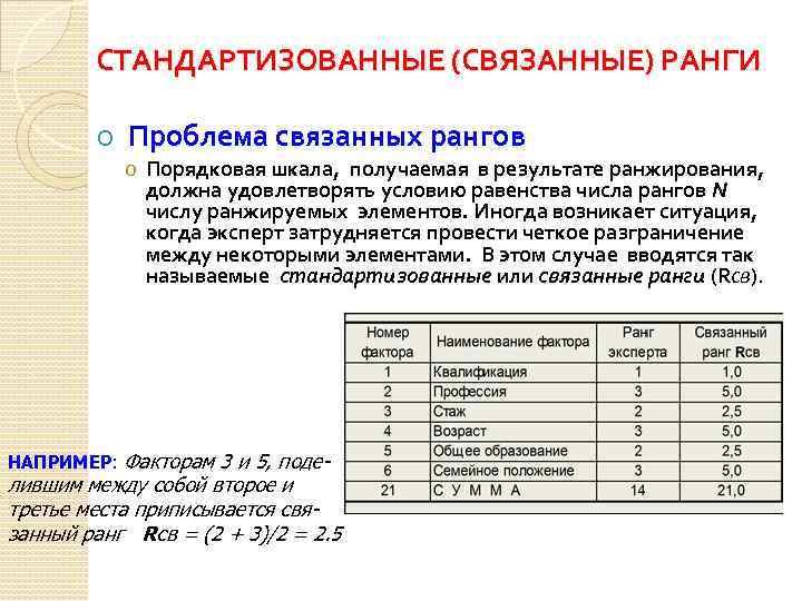 СТАНДАРТИЗОВАННЫЕ (СВЯЗАННЫЕ) РАНГИ o Проблема связанных рангов o Порядковая шкала, получаемая в результате ранжирования,