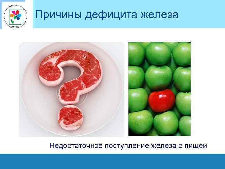 Причины дефицита железа Недостаточное поступление железа с пищей