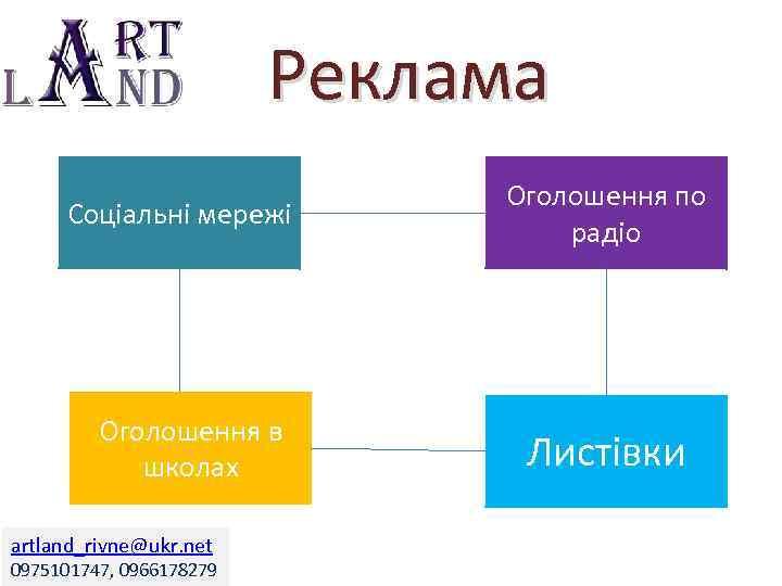 Реклама Соціальні мережі Оголошення в школах artland_rivne@ukr. net 0975101747, 0966178279 Оголошення по радіо Листівки