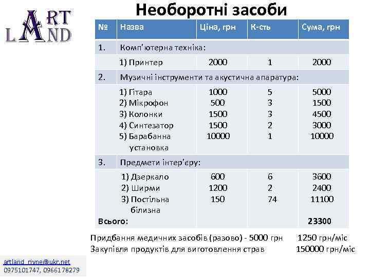 Необоротні засоби № Назва Ціна, грн 1. Комп'ютерна техніка: 1) Принтер 2. 1 2000