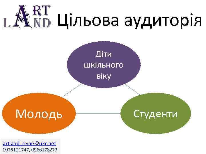 Цільова аудиторія Діти шкільного віку Молодь artland_rivne@ukr. net 0975101747, 0966178279 Студенти