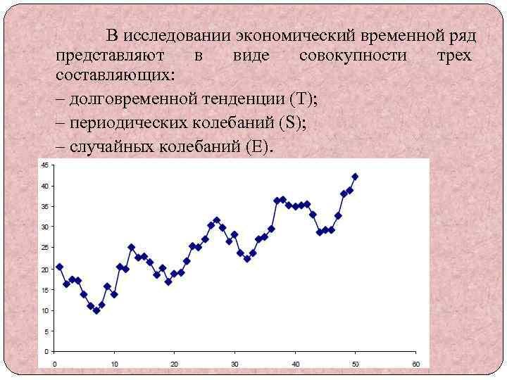 В исследовании экономический временной ряд представляют в виде совокупности трех составляющих: – долговременной тенденции